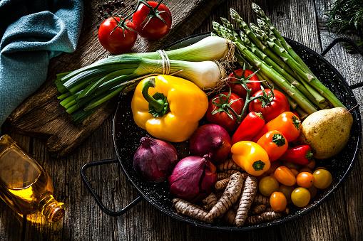 Здоровый образ жизни, здоровье и питание: советы и рекомендации
