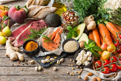 Здоровый образ жизни рациональное питание